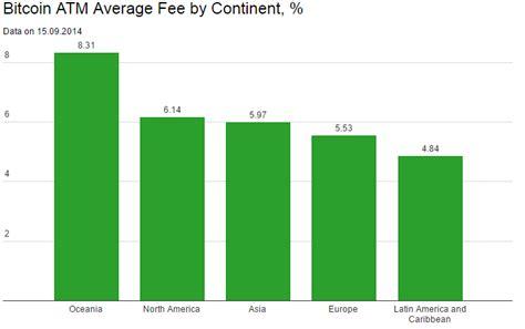 Buy fee size at bitcoin atms. Bitcoin ATM Fees Analytics | Blog | Coin ATM Radar