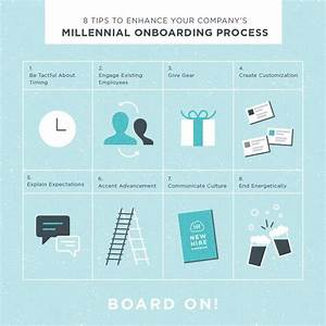 17 best images about onboarding and induction on pinterest With onboarding process document
