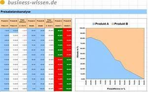 P Konto Pfändungsfreibetrag Berechnen : preis ber preisabstandsanalyse bestimmen excel tabelle business ~ Themetempest.com Abrechnung