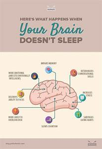 17 Best Images About Health Lessons For Teens On Pinterest