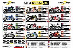 Ecurie F1 2017 : spotter guide motogp 2017 infographies photos motogp ~ Medecine-chirurgie-esthetiques.com Avis de Voitures
