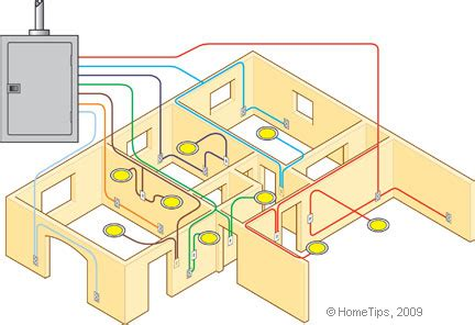 how to wire a room in house electrical online 4u branch electrical circuits wiring