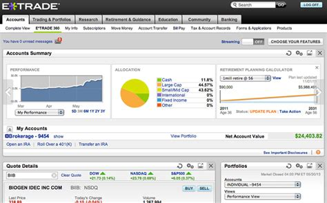 Etrade Forex Account « Binaire Handel In Opties Voor. What Is The Newest Version Of Windows. Local Movers Los Angeles Technical Support Com. Schools Offering Nursing Programs. New York Real Estate Lawyers. Maverick Tube Corporation Marine Recon School. Microsoft Business Applications. Employment Lawyer Austin Iso 14001 Certified. Free Credit Reports And Scores