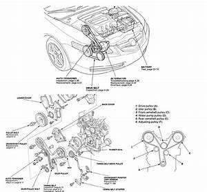 2005 Accessory Belt Diagram - Acurazine