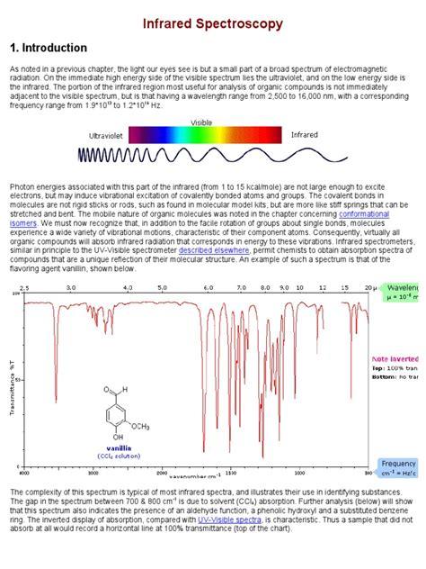 Infrared Spectroscopy | Infrared Spectroscopy | Absorption ...