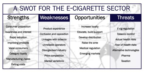Ecigintelligence  In Depth The Ecig Industry's