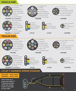 Trailer 7 Way Wiring Diagram