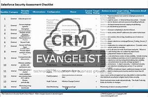 14 Step Security Review  U0026 Checklist