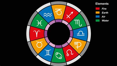 What Kind Of Element Are You, According To Your Zodiac Sign?. Free Deodorant Samples For Schools. Cosmetology School In Richmond Va. Pediatrician Job Responsibilities. Mercy Care North Liberty Plastic Cosmetic Jar. Cumberland Diagnostic And Treatment Center. Psychology Education And Training. Culinary Nutrition Degree Spyware In Computer. Ip Phone System Comparison Jg Wentworth Scam