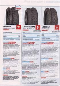 Combien De Km Avec Des Pneus : test pneu moto journal votre site sp cialis dans les accessoires automobiles ~ Medecine-chirurgie-esthetiques.com Avis de Voitures