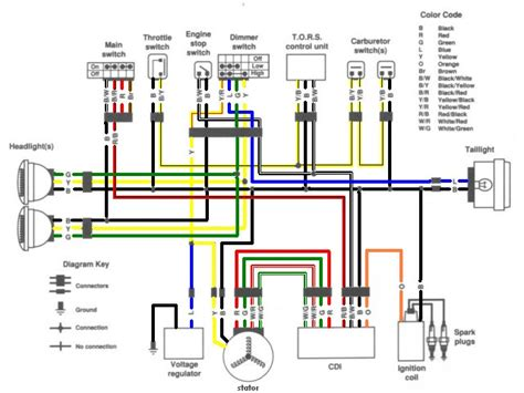 Wiring Diagram For 04 Yamaha Blaster by Banshee Electrical Faq