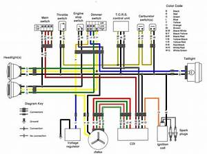 93 Yamaha Banshee Wiring Diagram Wiring Diagram Promote Promote Associazionegenius It