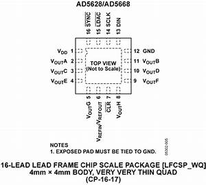 Ad5668 Datasheet And Product Info