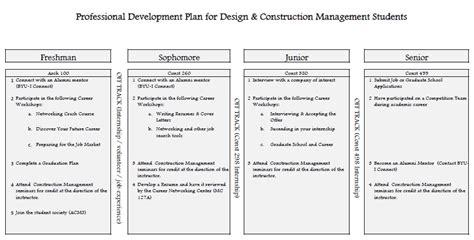 pro bureau am駭agement department of design and construction management