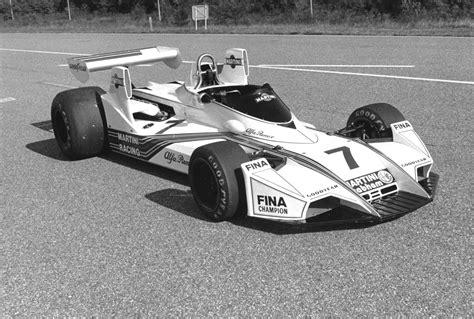 Η Alfa Romeo επιστρέφει στην F1