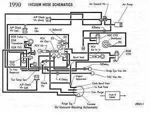 Jeep Wagoneer Dash Wiring Diagram