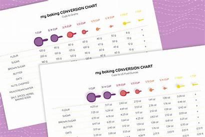 Baking Conversion Chart Printable Measuring Yes Am