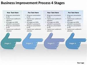 Business process improvement plan template plan do check for Process improvement plan template powerpoint