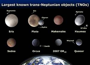 Pluto - DMNS Galaxy Guide Portal