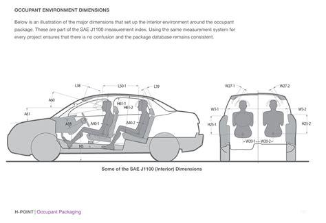 New Car Design : H-point Car Design Book