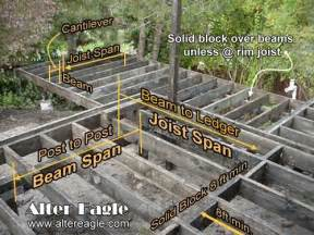 deck joist spacing for 2x6 decking deck building deck building joist size