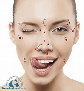Prix D Un Piercing Au Nez : piercing femme visage id es de tatouages et piercings ~ Medecine-chirurgie-esthetiques.com Avis de Voitures