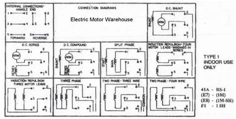 Wiring Lead Motor Drum Switch