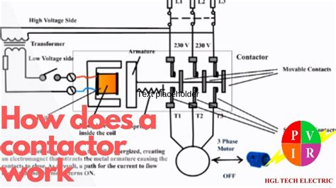 How Does Contactor Work What