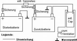 Zweite Batterie Im Auto : index of pub wikimedia images wikibooks de e eb ~ Kayakingforconservation.com Haus und Dekorationen