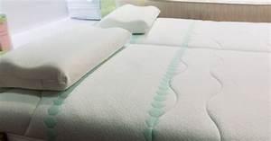 Welchen Härtegrad Bei Matratzen : matratzen test diese g nstigen produkte schneiden am ~ Orissabook.com Haus und Dekorationen