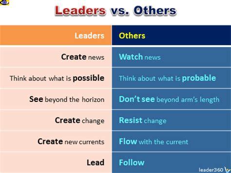leadership qualities  leaders
