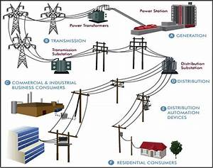 E Current Power Distribution System  24