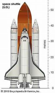 space shuttle | Names, Definition, Facts, & History ...