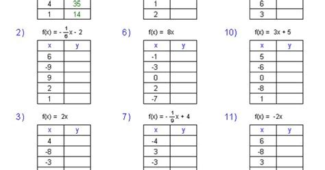 function table worksheets function table in and out