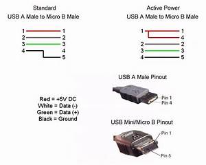 Why A Motorola  U0026quot Factory Cable U0026quot  Is Different Than A Generic