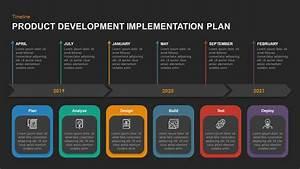 5 Step Implementation Model Diagram