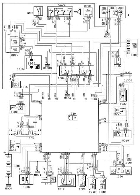 Peugeot Engine Diagram Wiring