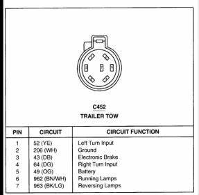 2000 Ford F350 Trailer Wiring Diagram : ford f250 wiring diagram for trailer light ~ A.2002-acura-tl-radio.info Haus und Dekorationen
