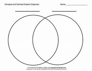 compare and contrast graphic organizer first grade With compare and contrast graphic organizer template