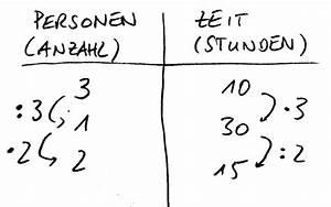 Dreisatz Berechnen : antiproportionaler dreisatz b rozubeh r ~ Themetempest.com Abrechnung