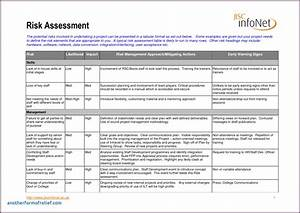 risk mitigation report template new project mitigation With risk mitigation report template