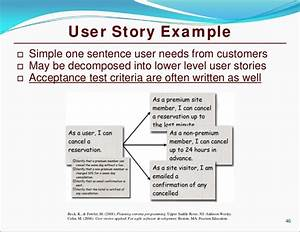 user story examples for login With agile acceptance criteria template