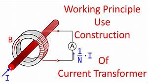 Current Transformer Working Animation And Working