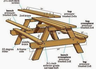 woodworking plans  projects plans  build picnic tables