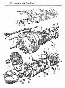 Parts Manual  Honda Cb72  Cb77  Cp77  Cyp77