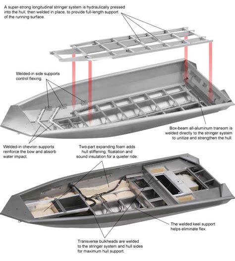 Bass Tracker Boat Construction tracker boats about quality construction