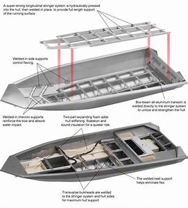 8 Best Images Of Pontoon Boat Diagram