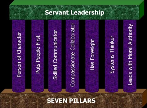 pillars  servant leadership pm power consulting