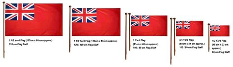 Boat Flags Chart boat flags and flag poles jones boat chandlery