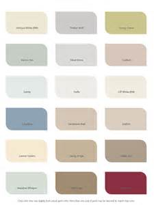 home interior paint schemes lifestyle card interior color